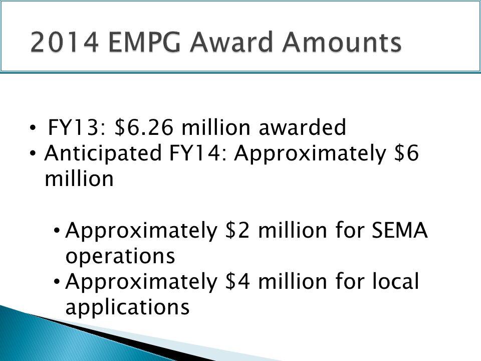 FY13: $6.26 million awarded Anticipated FY14: Approximately $6 million Approximately $2 million for SEMA operations Approximately $4 million for local applications
