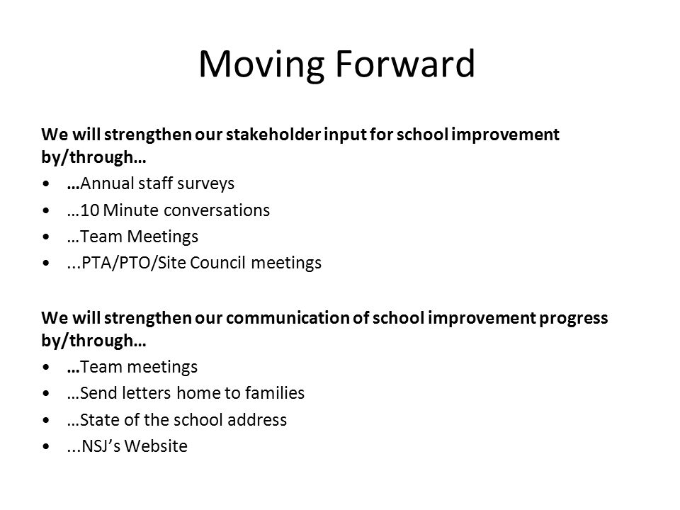 Moving Forward We will strengthen our stakeholder input for school improvement by/through… …Annual staff surveys …10 Minute conversations …Team Meetin