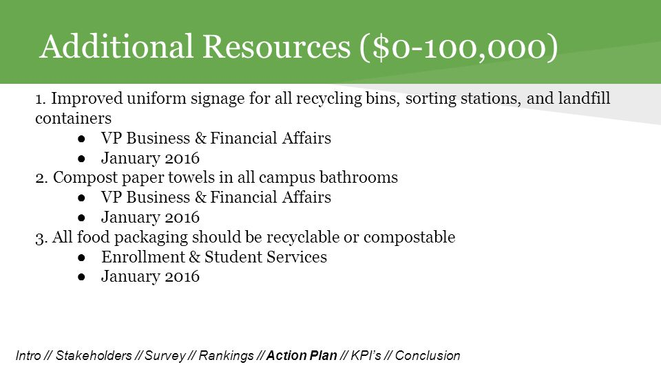 Additional Resources ($0-100,000) 1. Improved uniform signage for all recycling bins, sorting stations, and landfill containers ● VP Business & Financ
