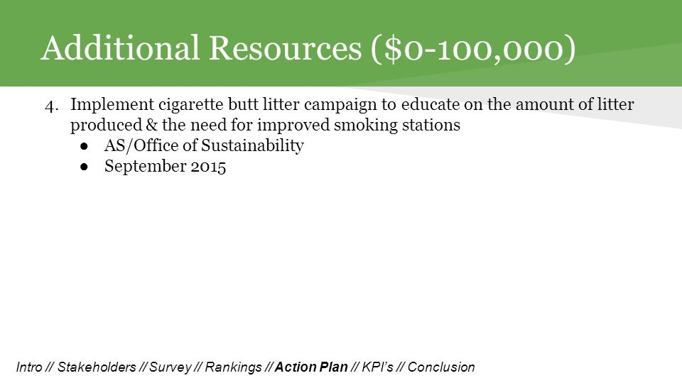 Additional Resources ($0-100,000) 4.Implement cigarette butt litter campaign to educate on the amount of litter produced & the need for improved smoking stations ● AS/Office of Sustainability ● September 2015 Intro // Stakeholders // Survey // Rankings // Action Plan // KPI's // Conclusion