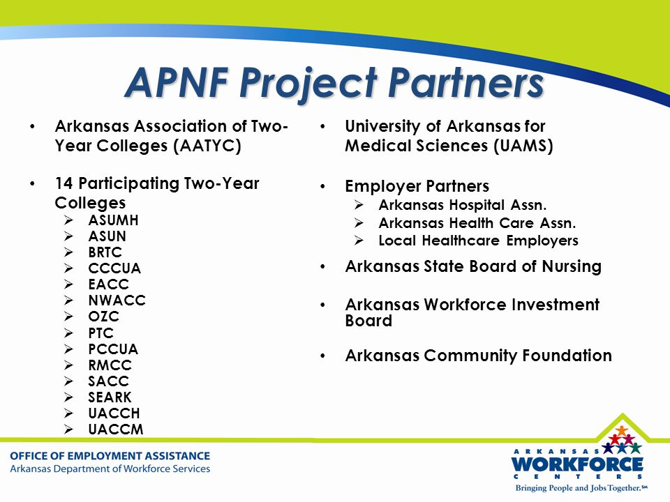 APNF Project Outcomes Participants Served - 1500 (70% of goal) Begin Training -1200 (81% of goal) Complete Training – 960 (23% of goal) Completers with Credentials - 768 (11% of goal) CNA's – 168 LPN's – 200 ADN's – 300 BSN's – 100 Enter Employment -691 Retained Employment -622