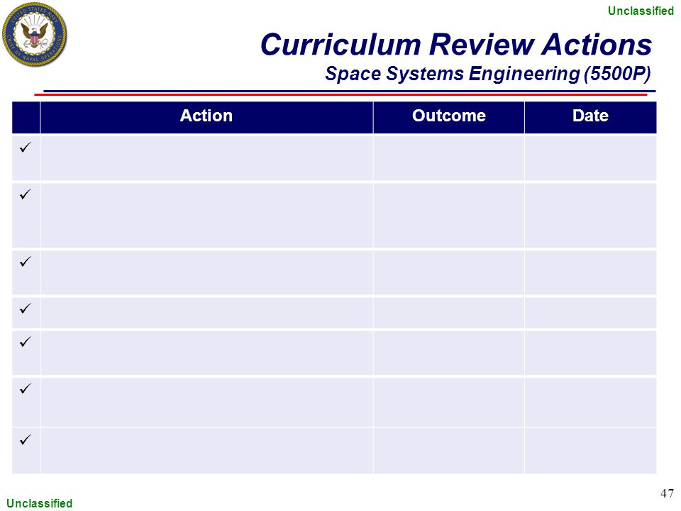 Unclassified 47 Curriculum Review Actions Space Systems Engineering (5500P) ActionOutcomeDate