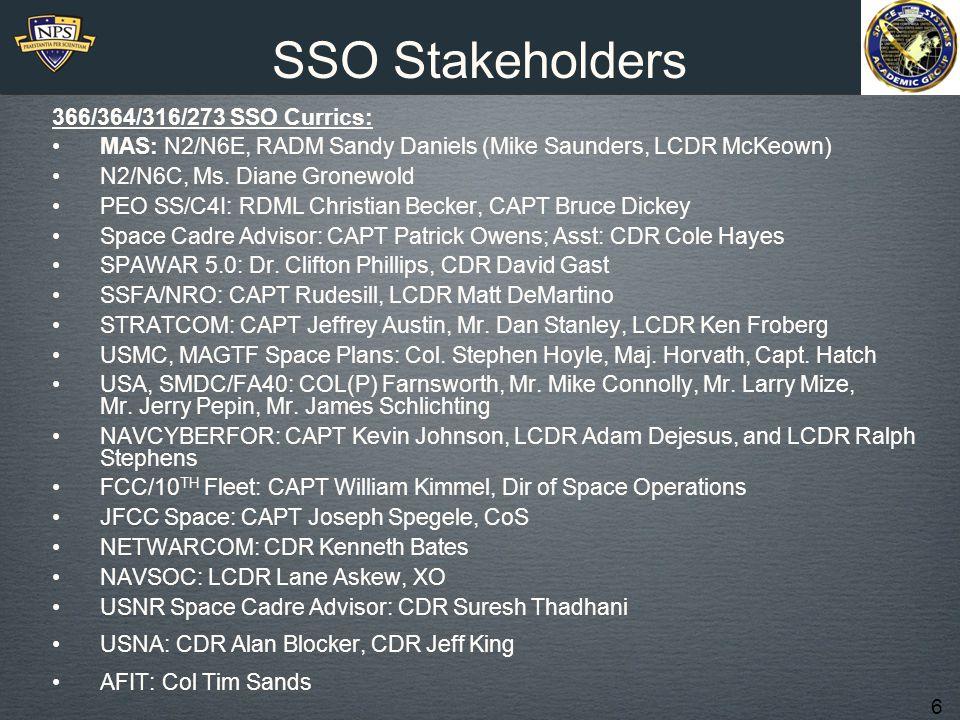 6 SSO Stakeholders 366/364/316/273 SSO Currics: MAS: N2/N6E, RADM Sandy Daniels (Mike Saunders, LCDR McKeown) N2/N6C, Ms.