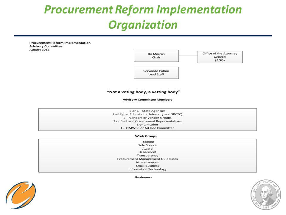 Procurement Reform Implementation Organization