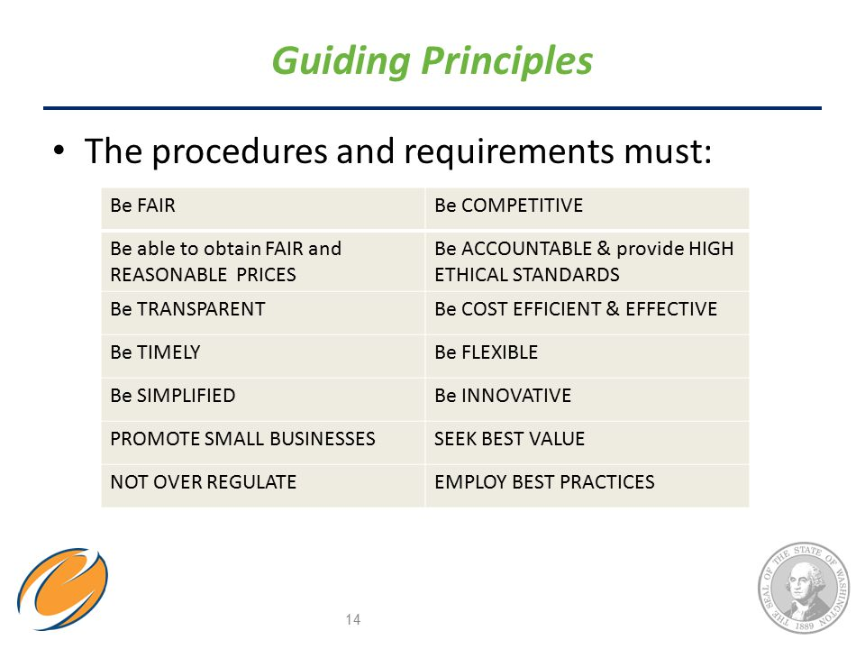 The procedures and requirements must: Guiding Principles 14 Be FAIRBe COMPETITIVE Be able to obtain FAIR and REASONABLE PRICES Be ACCOUNTABLE & provide HIGH ETHICAL STANDARDS Be TRANSPARENTBe COST EFFICIENT & EFFECTIVE Be TIMELYBe FLEXIBLE Be SIMPLIFIEDBe INNOVATIVE PROMOTE SMALL BUSINESSESSEEK BEST VALUE NOT OVER REGULATEEMPLOY BEST PRACTICES