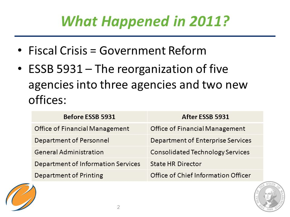 Fiscal Crisis = Government Reform ESSB 5931 – The reorganization of five agencies into three agencies and two new offices: What Happened in 2011.
