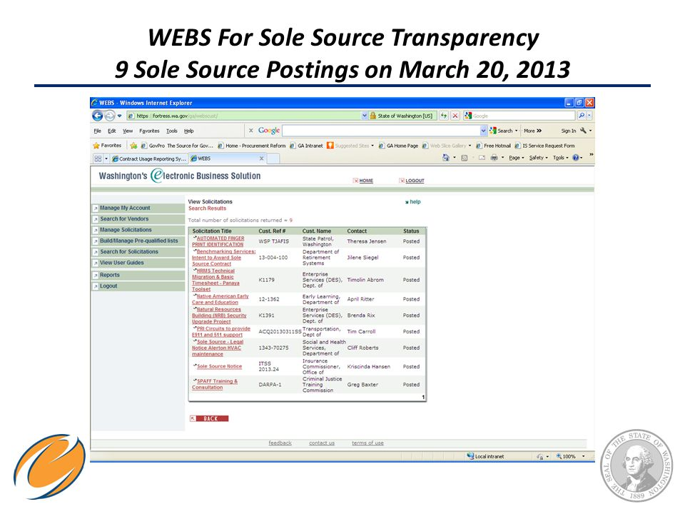 WEBS For Sole Source Transparency 9 Sole Source Postings on March 20, 2013