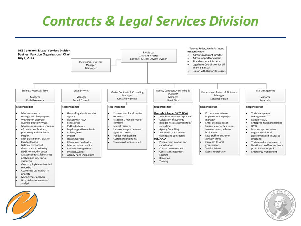 Contracts & Legal Services Division