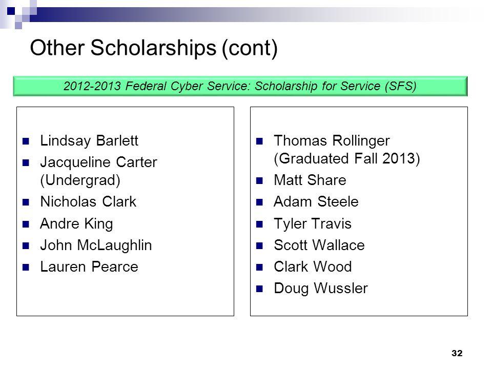 Other Scholarships (cont) Lindsay Barlett Jacqueline Carter (Undergrad) Nicholas Clark Andre King John McLaughlin Lauren Pearce Thomas Rollinger (Grad