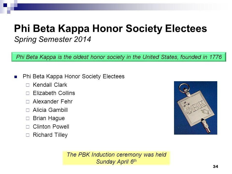 34 Phi Beta Kappa Honor Society Electees Spring Semester 2014 Phi Beta Kappa Honor Society Electees  Kendall Clark  Elizabeth Collins  Alexander Fe