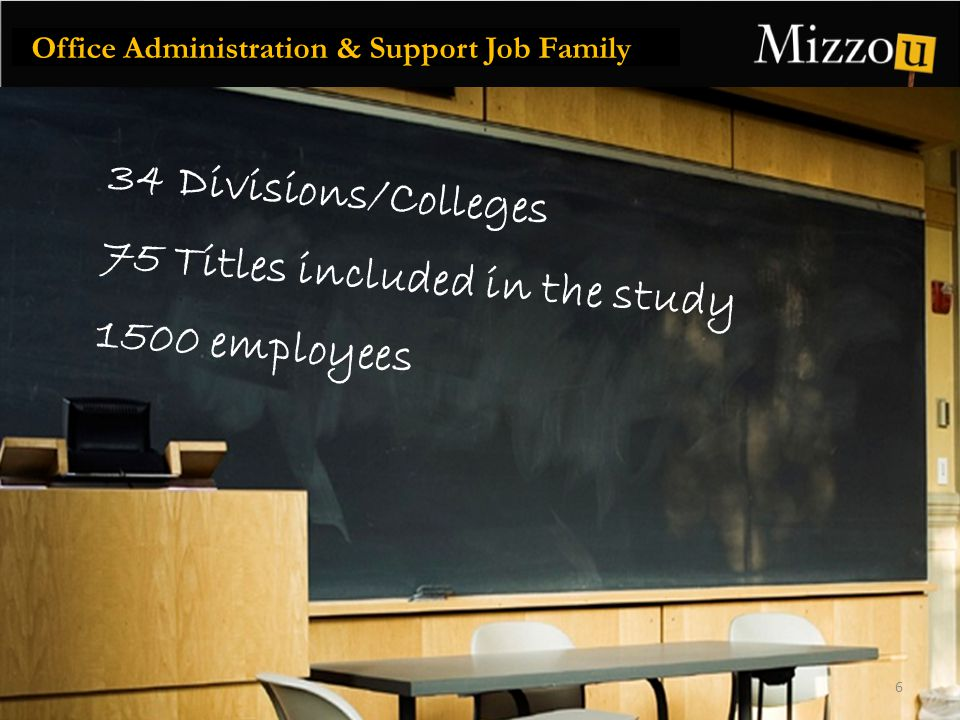 6 Office Administration & Support Job Family 34 Divisions/Colleges 75 Titles included in the study 1500 employees