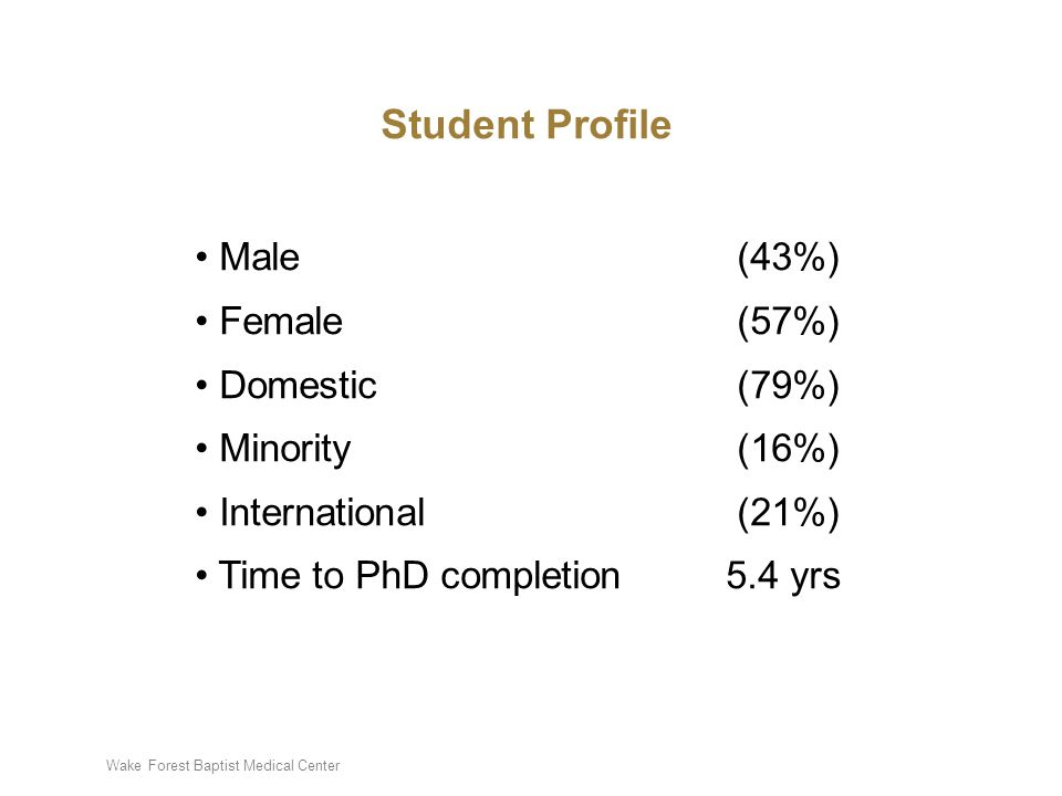 Wake Forest Baptist Medical Center Student Profile Male (43%) Female (57%) Domestic (79%) Minority (16%) International (21%) Time to PhD completion5.4 yrs