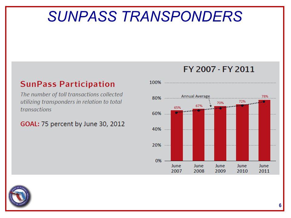 SUNPASS TRANSPONDERS 6