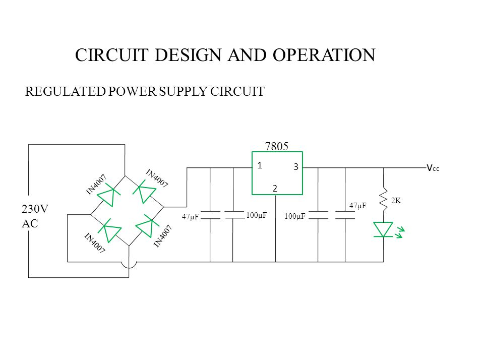 CIRCUIT DESIGN AND OPERATION 1 2 3 v cc 230V AC 7805 IN4007 2K 47µF 100µF 47µF REGULATED POWER SUPPLY CIRCUIT