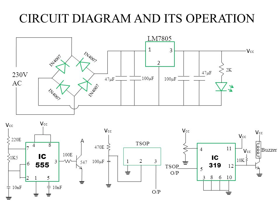CIRCUIT DIAGRAM AND ITS OPERATION 1 2 3 v cc 230V AC LM7805 IN4007 2K 47µF 100µF 47µF 7 6 215 4 8 3 IC 555 v cc A 547 10nF 100E 220E 1K5 10nF 4 5 3 86