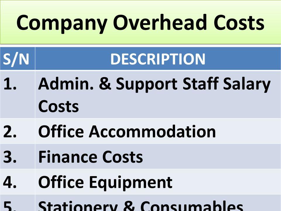 Company Overhead Costs S/NDESCRIPTION 1.Admin.