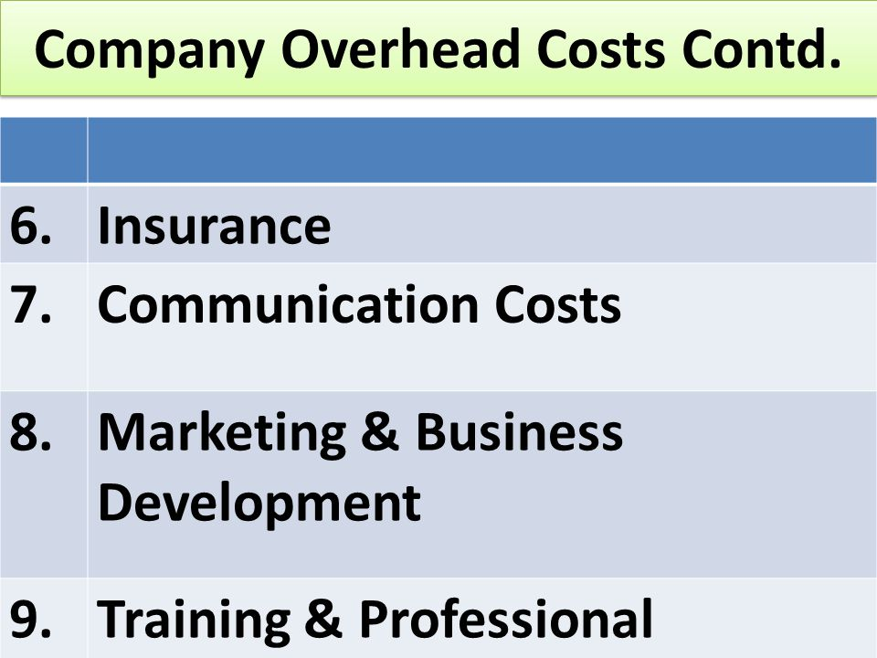 Company Overhead Costs Contd.