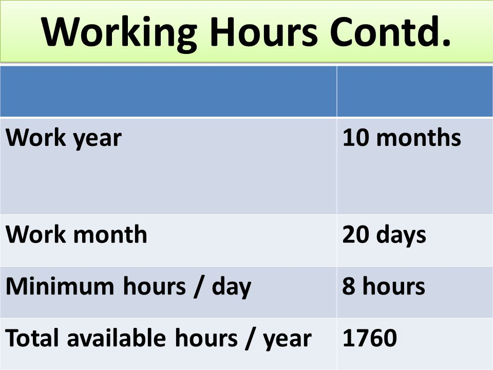 Working Hours Contd.