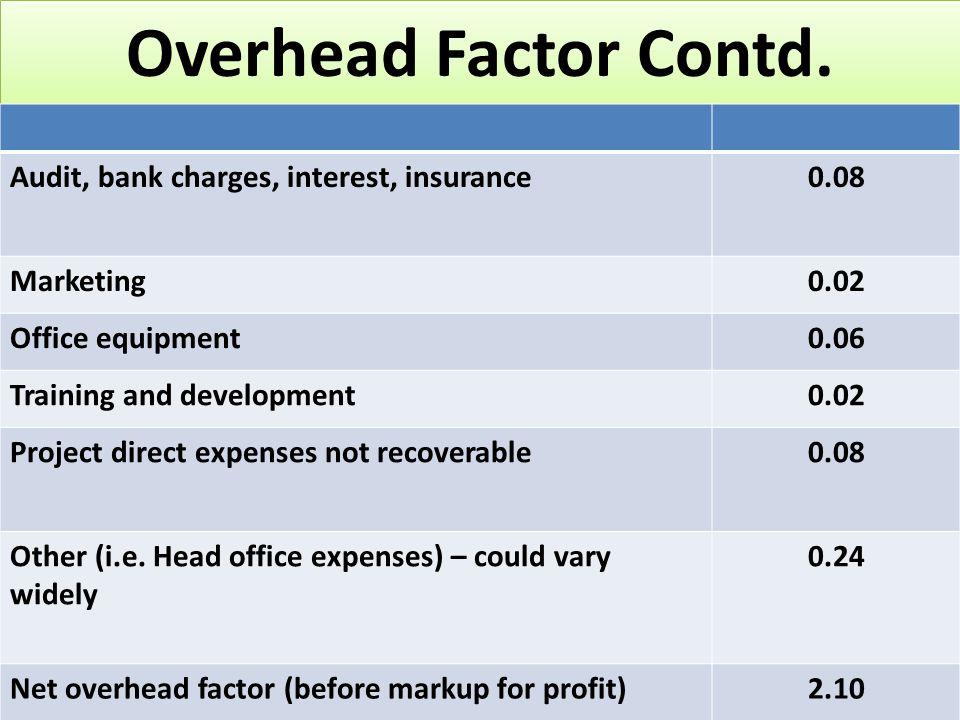 Overhead Factor Contd.