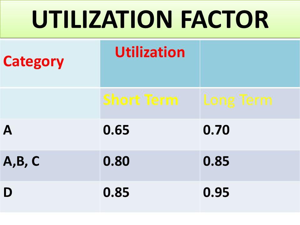 UTILIZATION FACTOR Category Utilization Short TermLong Term A0.650.70 A,B, C0.800.85 D 0.95