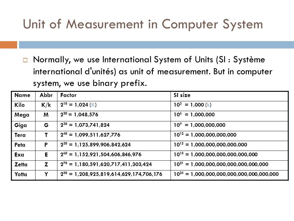 Unit of Measurement in Computer System  Normally, we use International System of Units (SI : Système international d unités) as unit of measurement.