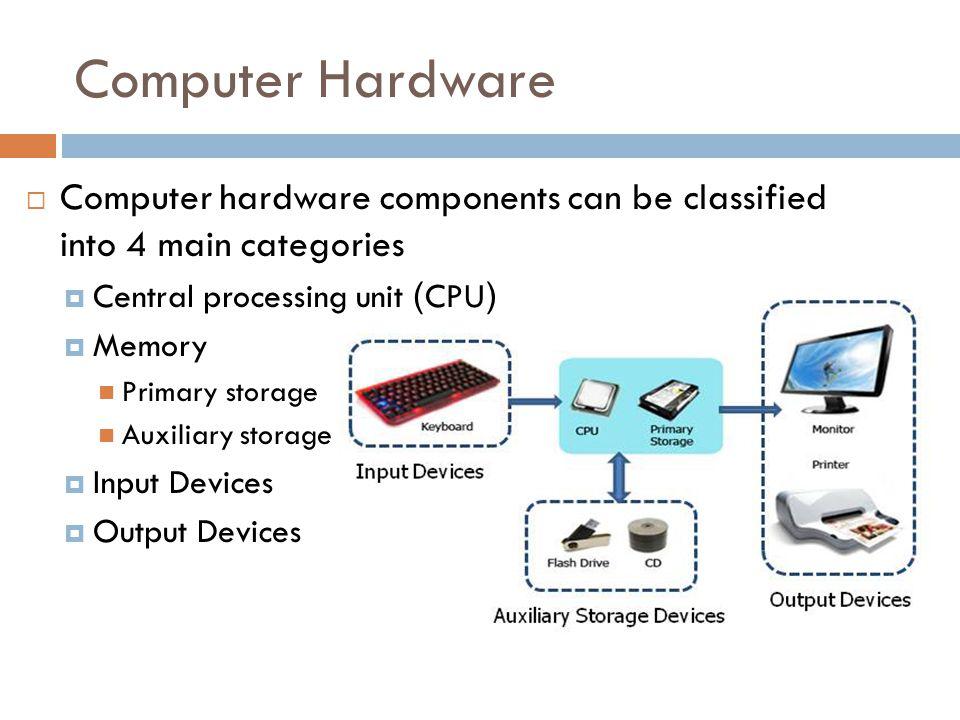 Desktop Computer (Personal Computer)