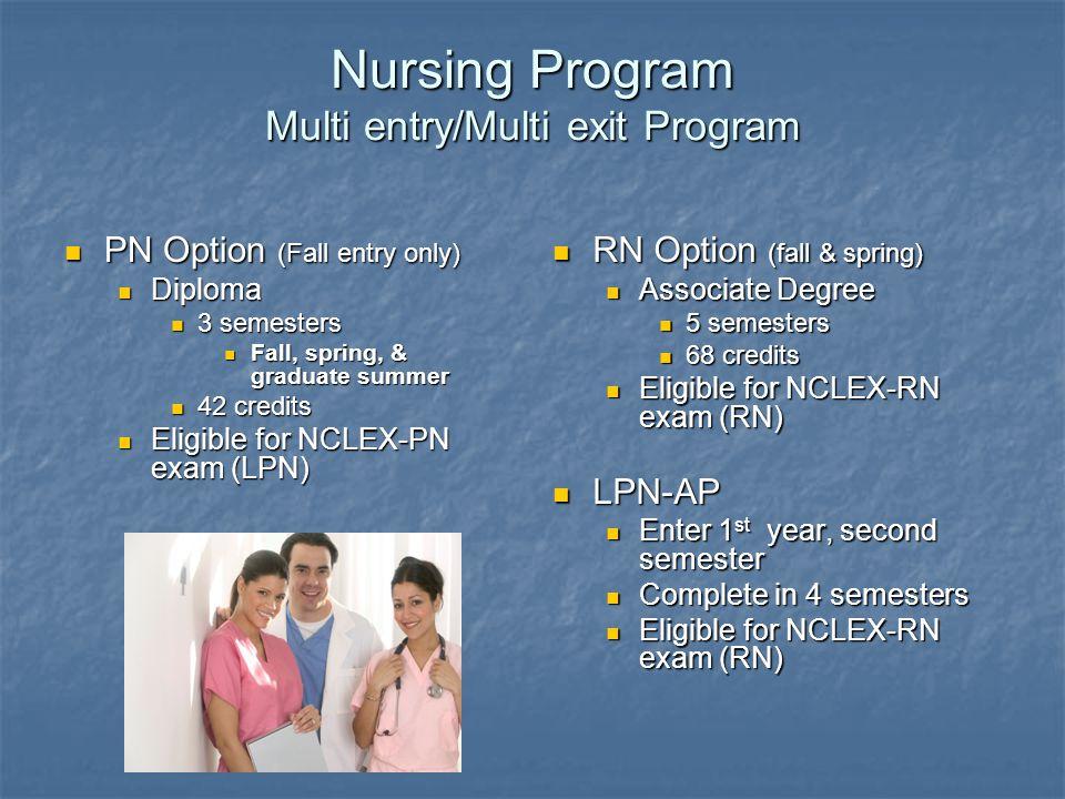 Nursing Program Multi entry/Multi exit Program PN Option (Fall entry only) PN Option (Fall entry only) Diploma Diploma 3 semesters 3 semesters Fall, s