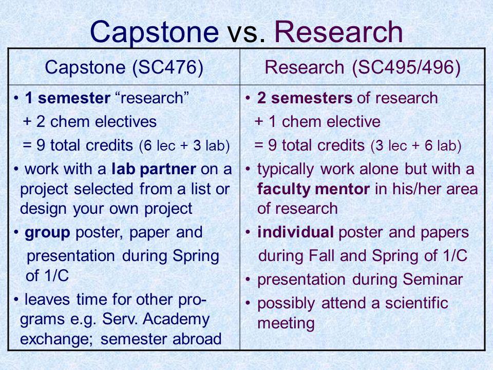 Capstone vs.