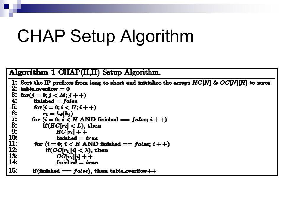 CHAP Setup Algorithm