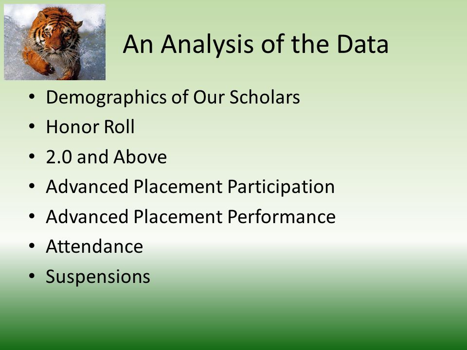 An Analysis of the Data Demographics of Our Scholars Honor Roll 2.0 and Above Advanced Placement Participation Advanced Placement Performance Attendance Suspensions