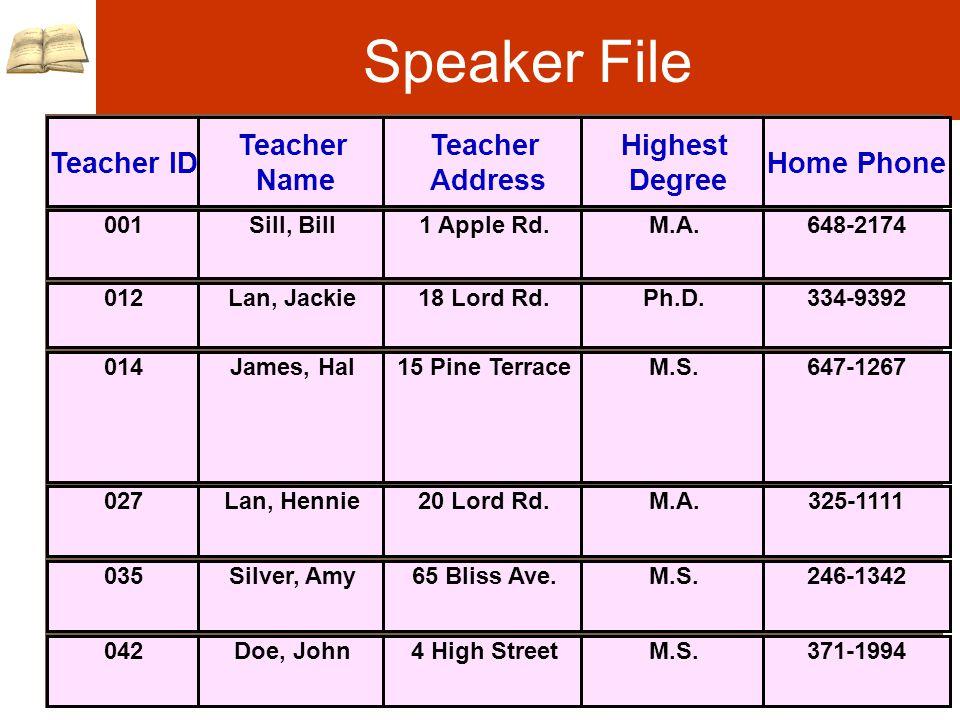 Speaker File Ms.