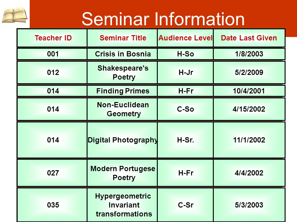 Seminar Information Ms.