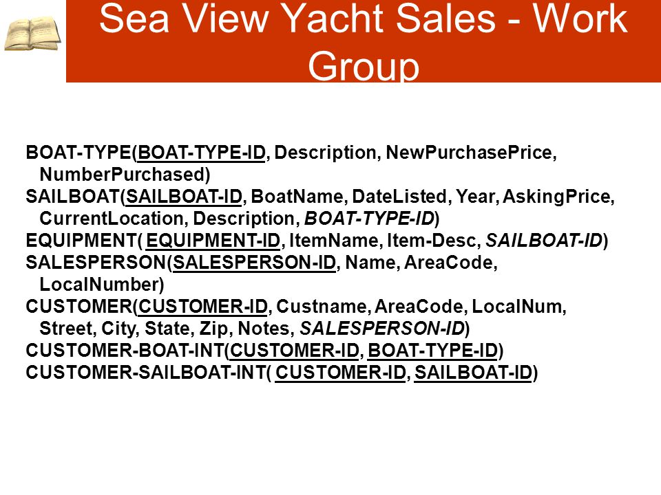 Sea View Yacht Sales - Work Group BOAT-TYPE(BOAT-TYPE-ID, Description, NewPurchasePrice, NumberPurchased) SAILBOAT(SAILBOAT-ID, BoatName, DateListed, Year, AskingPrice, CurrentLocation, Description, BOAT-TYPE-ID) EQUIPMENT( EQUIPMENT-ID, ItemName, Item-Desc, SAILBOAT-ID) SALESPERSON(SALESPERSON-ID, Name, AreaCode, LocalNumber) CUSTOMER(CUSTOMER-ID, Custname, AreaCode, LocalNum, Street, City, State, Zip, Notes, SALESPERSON-ID) CUSTOMER-BOAT-INT(CUSTOMER-ID, BOAT-TYPE-ID) CUSTOMER-SAILBOAT-INT( CUSTOMER-ID, SAILBOAT-ID)