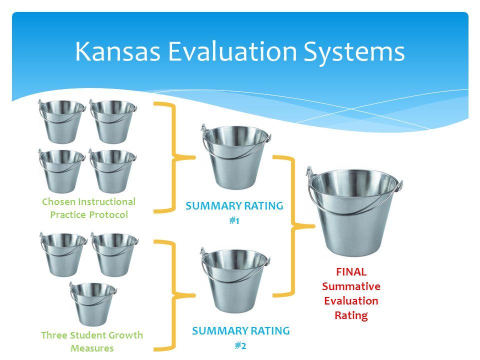 Kansas Evaluation Systems Three Student Growth Measures Chosen Instructional Practice Protocol FINAL Summative Evaluation Rating SUMMARY RATING #1 SUMMARY RATING #2