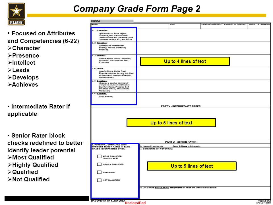 6 Company Grade Form Page 2 Unclassified Up to 5 lines of text Up to 4 lines of text Focused on Attributes and Competencies (6-22)  Character  Prese