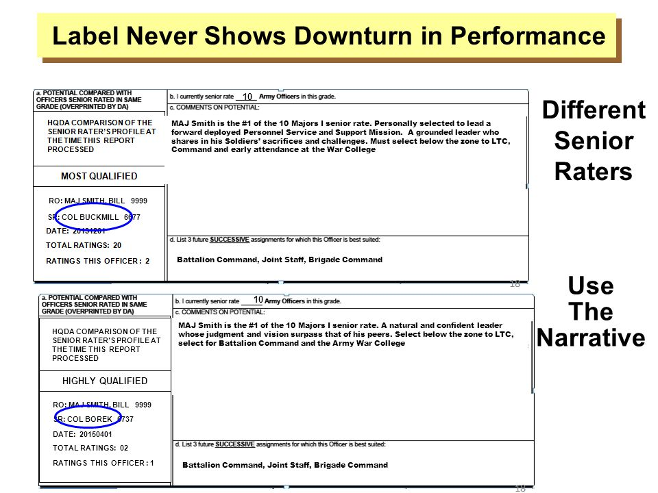 Use The Narrative Different Senior Raters Label Never Shows Downturn in Performance MAJ Smith is the #1 of the 10 Majors I senior rate.