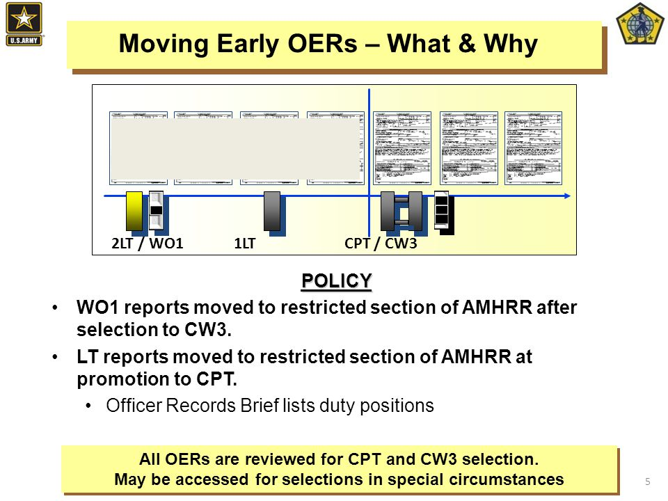 Moving Early OERs – What & Why 2LT / WO1 1LT CPT / CW3 POLICY WO1 reports moved to restricted section of AMHRR after selection to CW3.