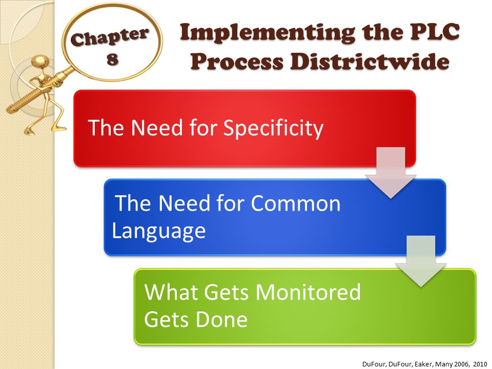 Implementing the PLC Process Districtwide The Need for Specificity The Need for Common Language What Gets Monitored Gets Done Chapter8 DuFour, DuFour, Eaker, Many 2006, 2010