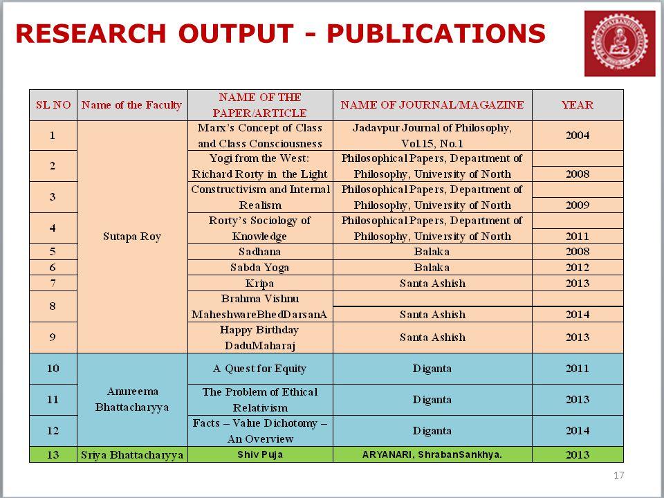 17 RESEARCH OUTPUT - PUBLICATIONS