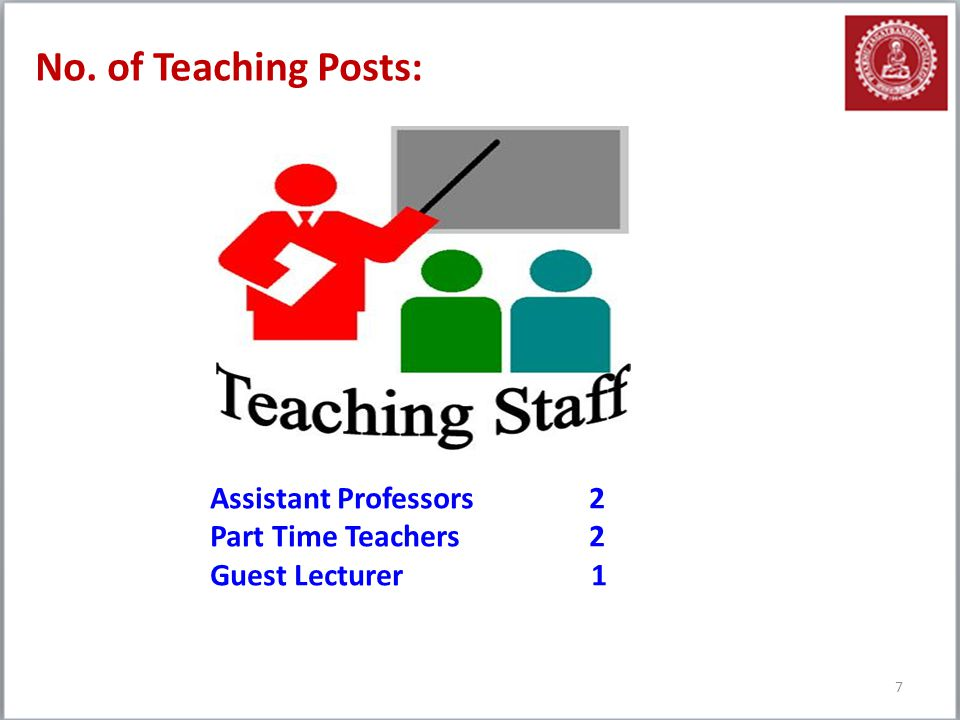 No. of Teaching Posts: 7 Assistant Professors 2 Part Time Teachers 2 Guest Lecturer 1