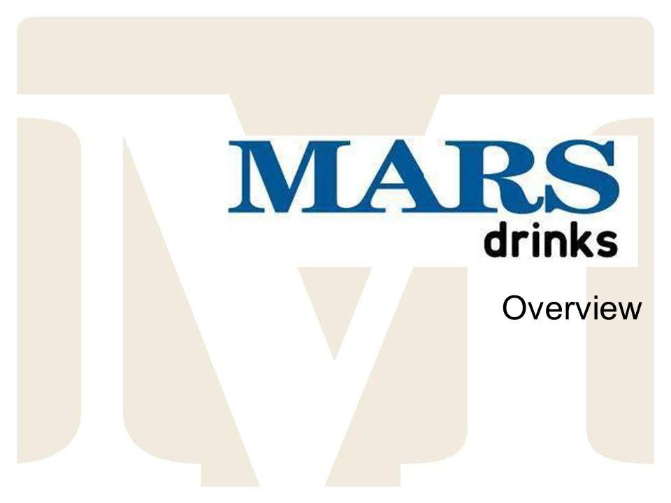 8 Mars Drinks Vision