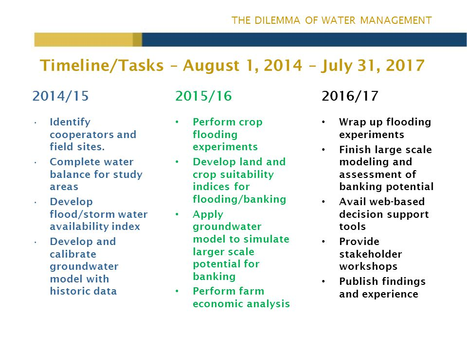 THE DILEMMA OF WATER MANAGEMENT Timeline/Tasks – August 1, 2014 – July 31, 2017 2014/15 Identify cooperators and field sites.
