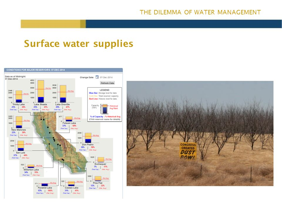 THE DILEMMA OF WATER MANAGEMENT Surface water supplies