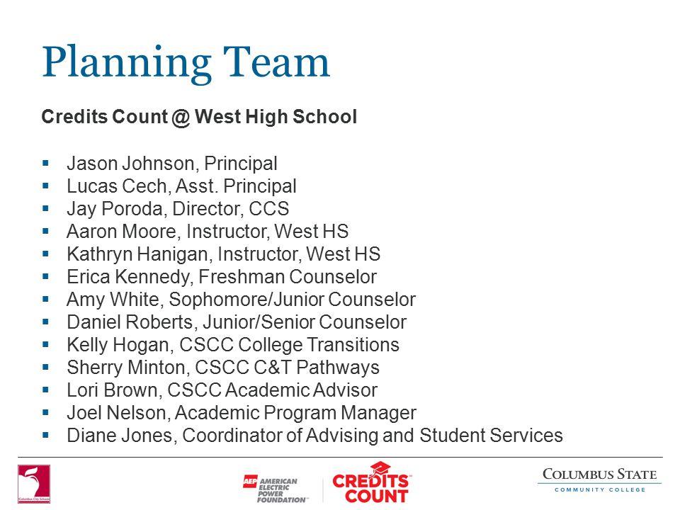 Planning Team Credits Count @ West High School  Jason Johnson, Principal  Lucas Cech, Asst.