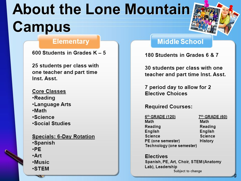www.SomersetNLV.org About the Lone Mountain Campus Middle School Elementary 600 Students in Grades K – 5 25 students per class with one teacher and pa