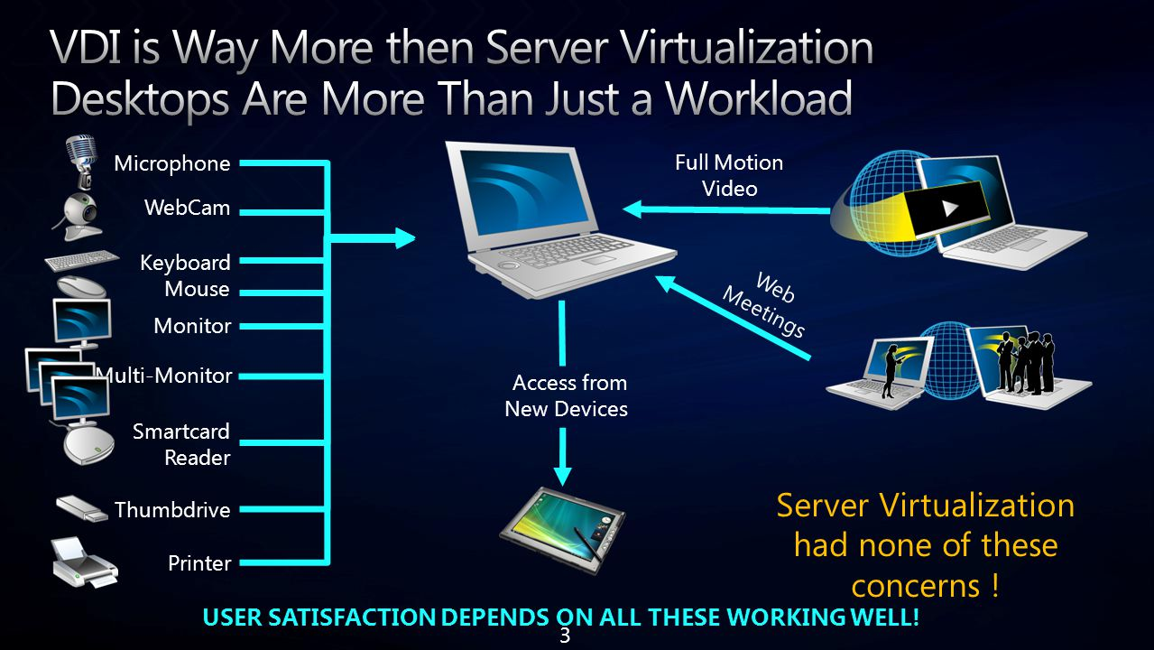 Server Virtualization had none of these concerns .