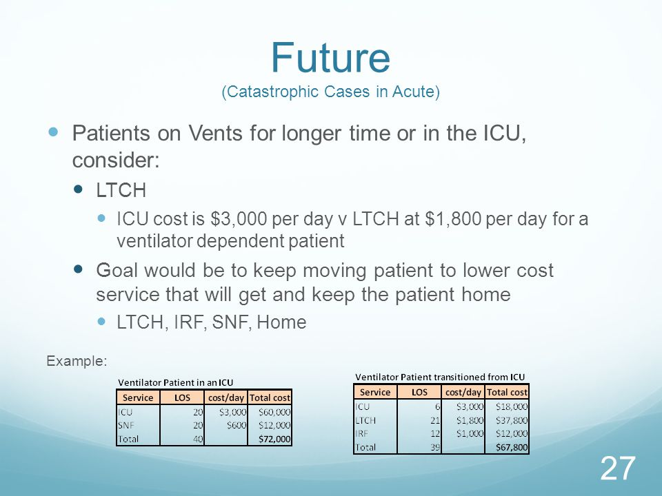 Future (Catastrophic Cases in Acute) Patients on Vents for longer time or in the ICU, consider: LTCH ICU cost is $3,000 per day v LTCH at $1,800 per day for a ventilator dependent patient Goal would be to keep moving patient to lower cost service that will get and keep the patient home LTCH, IRF, SNF, Home Example: 27