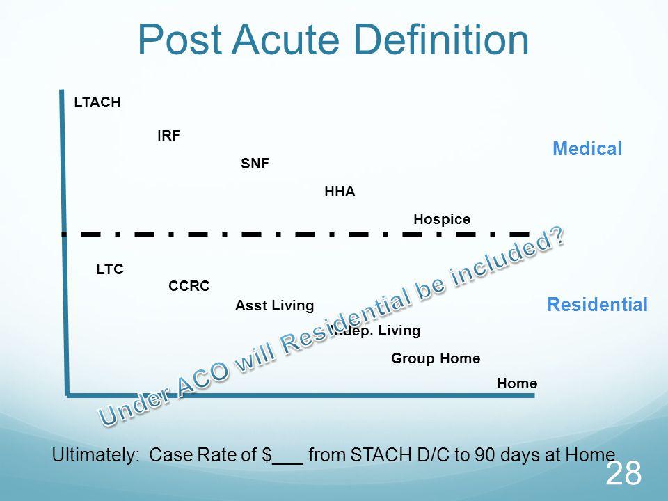 Post Acute Definition LTACH IRF HHA Hospice CCRC LTC Asst Living Indep.
