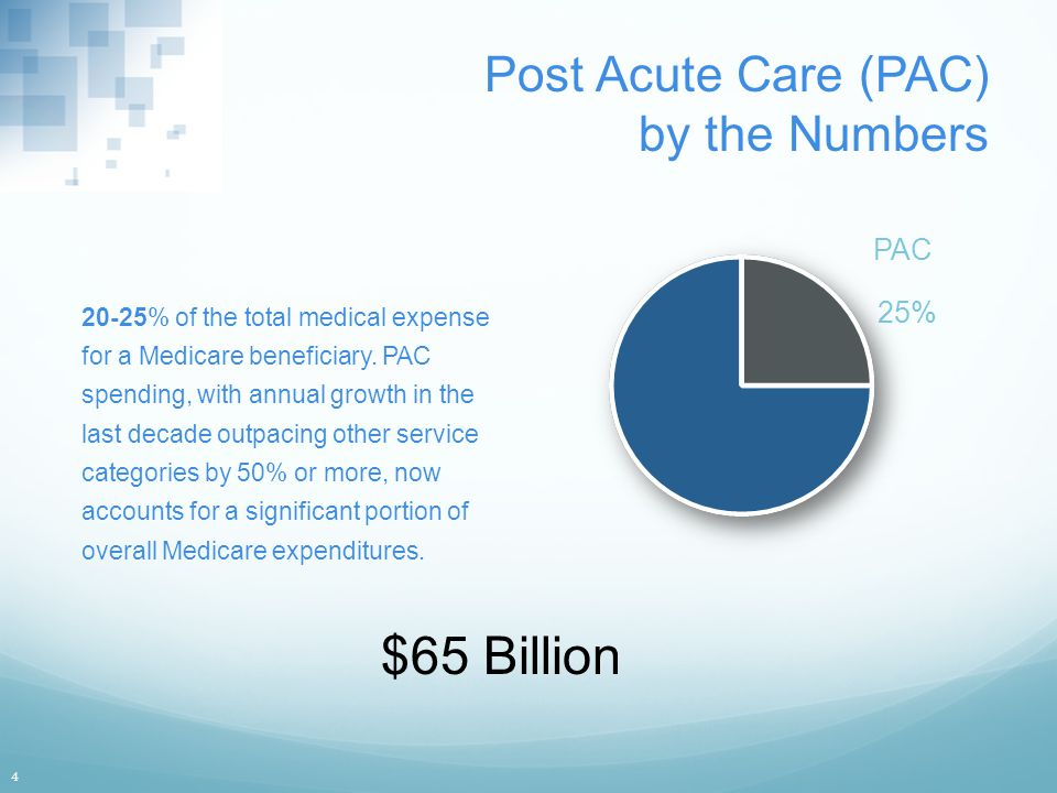 4 Post Acute Care (PAC) by the Numbers PAC 25% 20-25% of the total medical expense for a Medicare beneficiary.