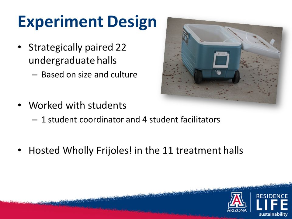 Experiment Design Strategically paired 22 undergraduate halls – Based on size and culture Worked with students – 1 student coordinator and 4 student facilitators Hosted Wholly Frijoles.